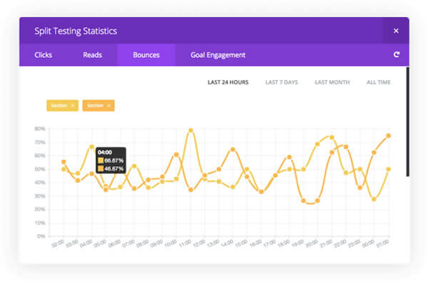divi leads stats and insights 02
