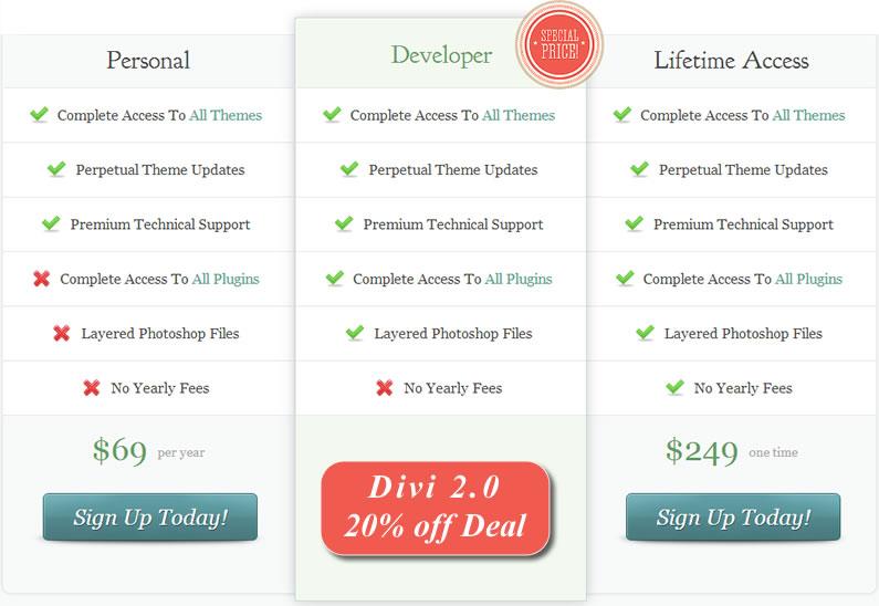 divi 2 20% off Developer Membership